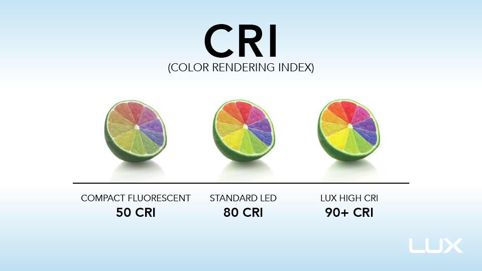 23 Jul Color Rendering Index (CRI)  sc 1 st  LUX Technology Group & LUX | Color Rendering Index (CRI)